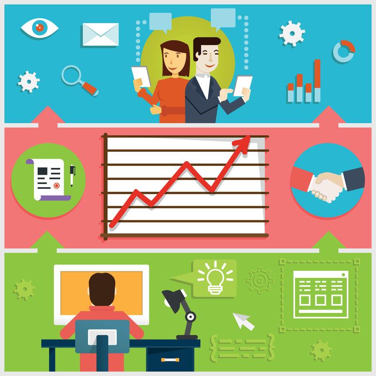 izdelava spletnih strani in trgovin za boljse poslovanje in vecji profit financ